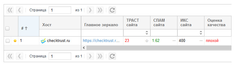 сервис Checktrust